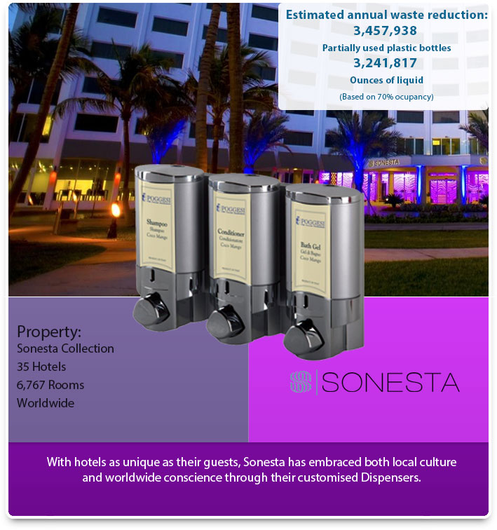 Sonesta Hotel Dispenser