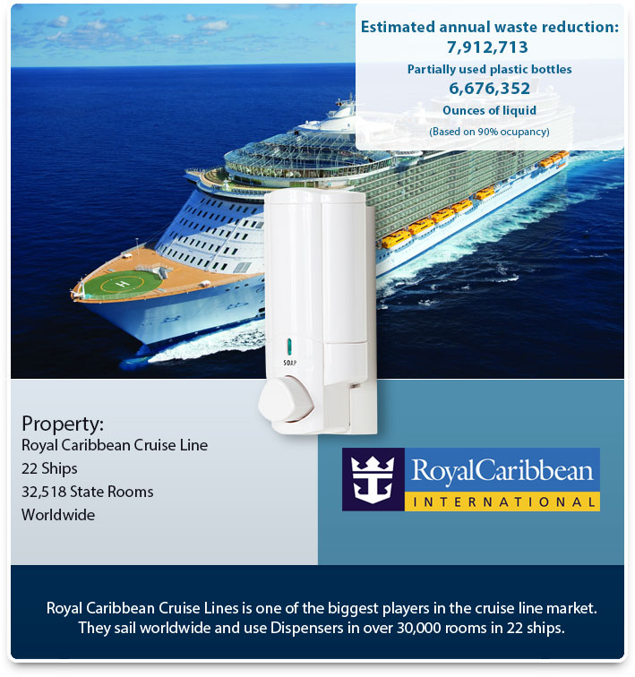 Royal Caribbean Cruise Soap Dispenser